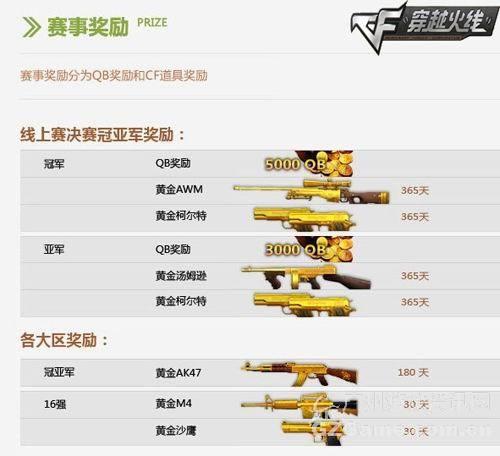 cf2012冠军_《穿越火线》2012线上挑战赛火爆开启 >>竞技赛事>>游戏新闻资讯 ...
